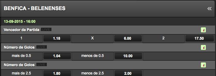 Benfica vs Belenenses Dhoze
