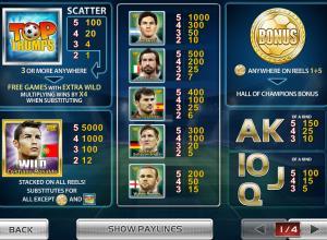 Cristiano Ronaldo Casino